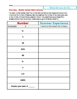 First Day Middle School Math Activity - Get to Know You (Editable Copy)