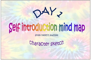 First Day Self Introduction Mind Map- personalized character sketch template