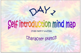 First Day Self Introduction Mind Map- personalized charact