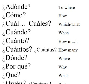 First day Spanish teacher class posters:  Commons phrases/verbs, interrogatives