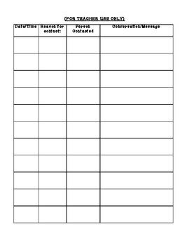First Day, Student Information Sheet- Math, Parent Contact Log
