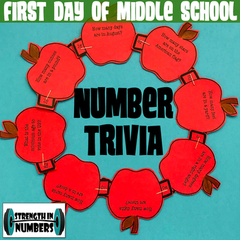 First Day of Middle School Math Number Trivia Apple Wreath