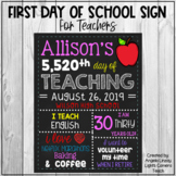 Distance Learning First Day of School / Back to School Sig