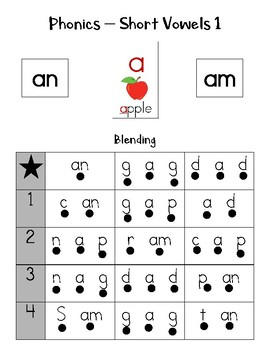Short Vowels (short a) - Decoding and Fluency Practice
