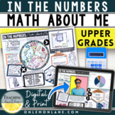 First Day of School Distance Learning Math Activity Digital Math About Me Google