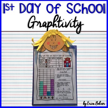 First Day of School Craftivity {How We Felt on the First D