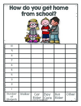 First Day of School Transportation Graph-tivity!