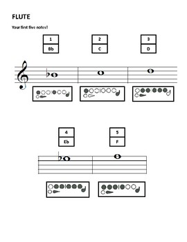 First Five Notes Chart for main wind instruments by Joshua ...