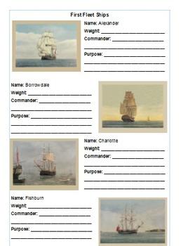 First Fleet Boat Research Worksheet