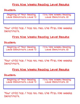 First Grade 1st Nine Weeks Reading Level Note (DRA Levels)