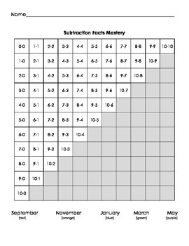 First Grade Basic Facts Record Sheet