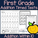 First Grade Addition Timed Tests {Addition Within 10}