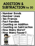 Counting On Addition and Subtraction, Ten Frames Addition, and MORE