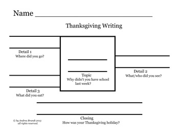 First Grade After Thanksgiving Writing - Common Core Standards