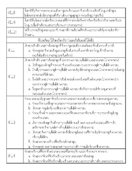 First Grade Alabama State Standards List (All Subjects) FREEBIE!