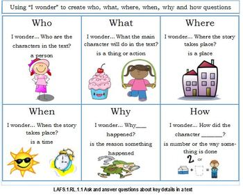 First Grade Anchor Chart for RL.1.1