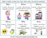 First Grade Anchor Chart for RL.1.1