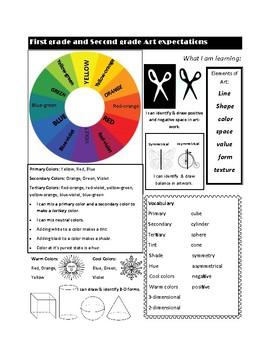 First Grade Art Curriculum