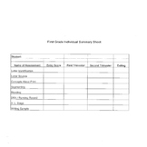First Grade Assessment Summary for Reading and Writing