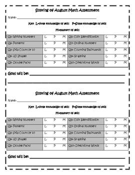 First Grade August Math Pre-Assessment