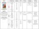 First Grade Benchmark Advance Curriculum Overview