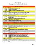 First Grade CCSS Checklist