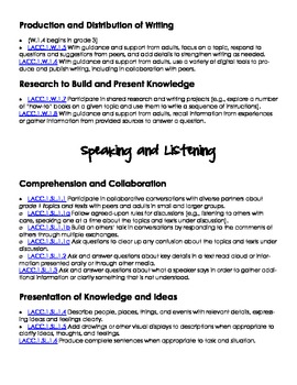 First Grade CCSS List