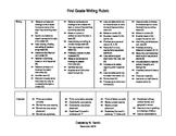 First Grade CCSS Writing Rubric