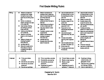First Grade CCSS Writing Rubric