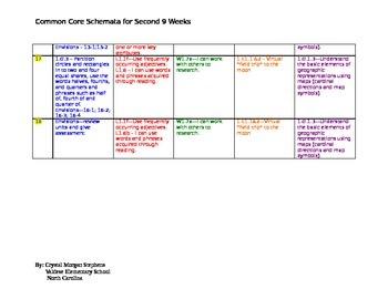 First Grade Common Core 2nd 9 weeks Schemata