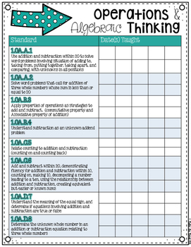 First Grade Common Core Checklist in Arrows