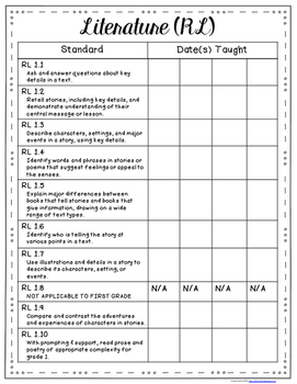 First Grade Common Core Checklist for Teachers – ELA & Math
