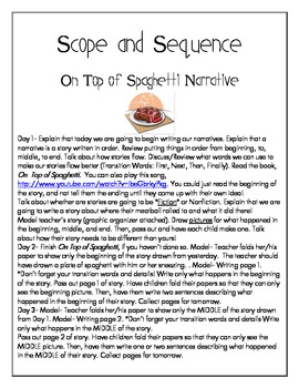 First Grade- Common Core Creative Writing/Narrative Unit: On Top of Spaghetti