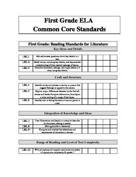 First Grade Common Core ELA Checklist