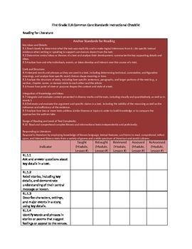 First Grade Common Core ELA Instructional Checklist