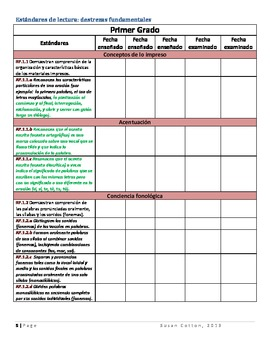 First Grade Common Core ELA checklist in Spanish