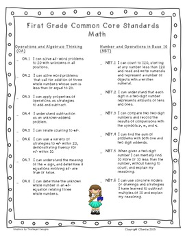 First Grade Common Core ELA/Math Standards Checklists