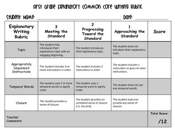 First Grade Common Core Explanatory Writing Rubric
