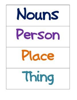 First Grade Common Core Language Arts (L.1.1-a,b,c,d) Unit-SET 1