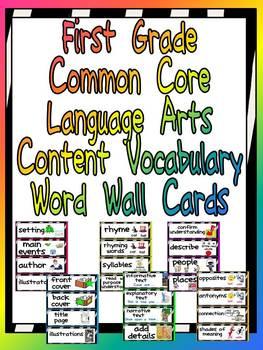 First Grade Common Core Language Arts Vocabulary Word Wall Cards- Zebra Print