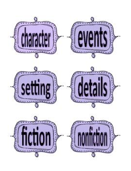 First Grade Common Core Literacy Vocabulary