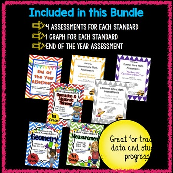 First Grade Common Core Math Assessment Bundle!
