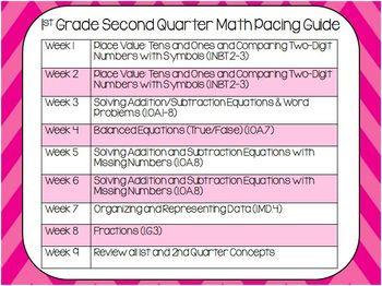 First Grade Common Core Math Pacing Guide
