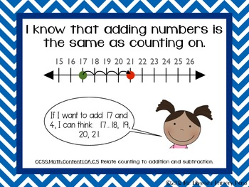 "Common Core ""I Can"" Statements Posters for First Grade {Math}"