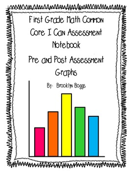 First Grade Common Core Math Pre and Post Assessment Graphs