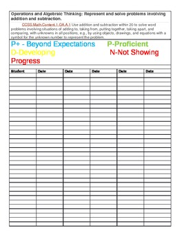 First Grade Common Core Math Progress Monitoring Made Easy