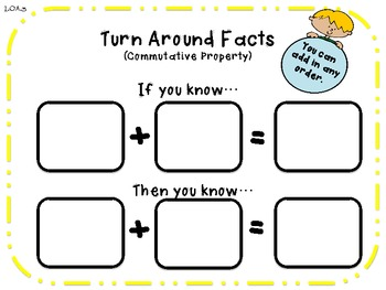 First Grade Common Core Math Resources for the Entire Year