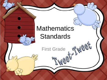 First Grade Common Core Math Standards for Wall- Maroon plaid