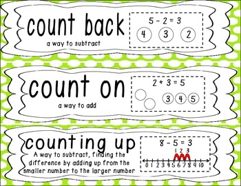 First Grade Common Core Math Vocabulary Word Cards - Green Polka Dots
