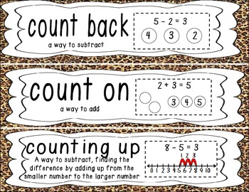 First Grade Common Core Math Vocabulary Word Cards - Leopard/Cheetah Print